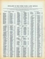 Page 134 - Population of the United States in 1910, World Atlas 1911c from Minnesota State and County Survey Atlas
